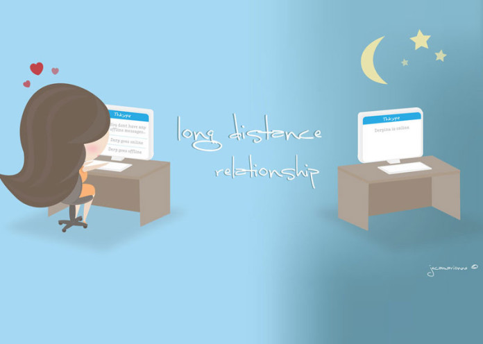 Distance Relationship