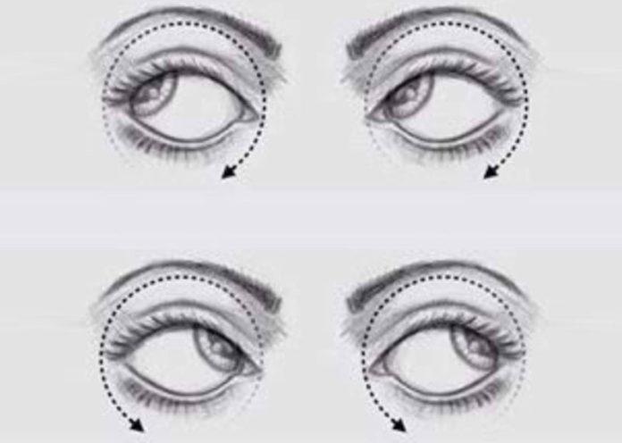 The Eye Roll