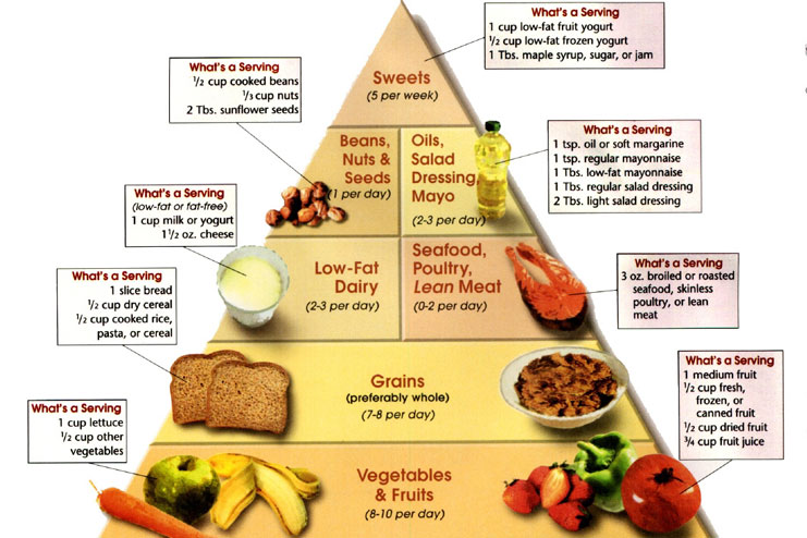 Eat low carb food
