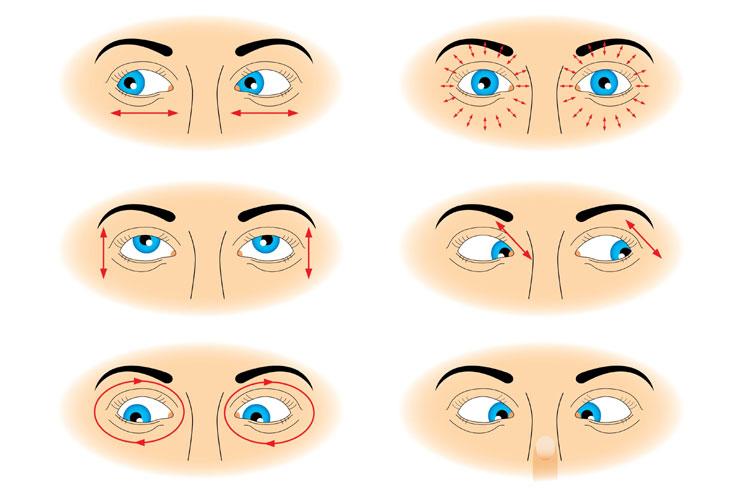 Eye yoga asanas