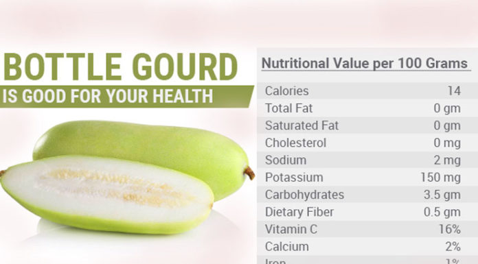 Some Amazing Bottle Gourd Benefits