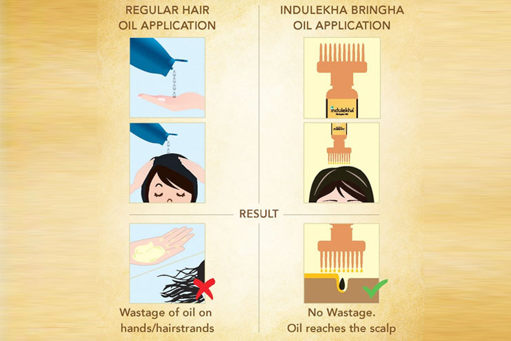 How to use Indulekha Hair Oil