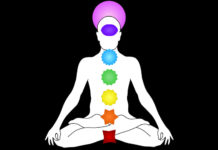 Chakras Are Out Of Balance