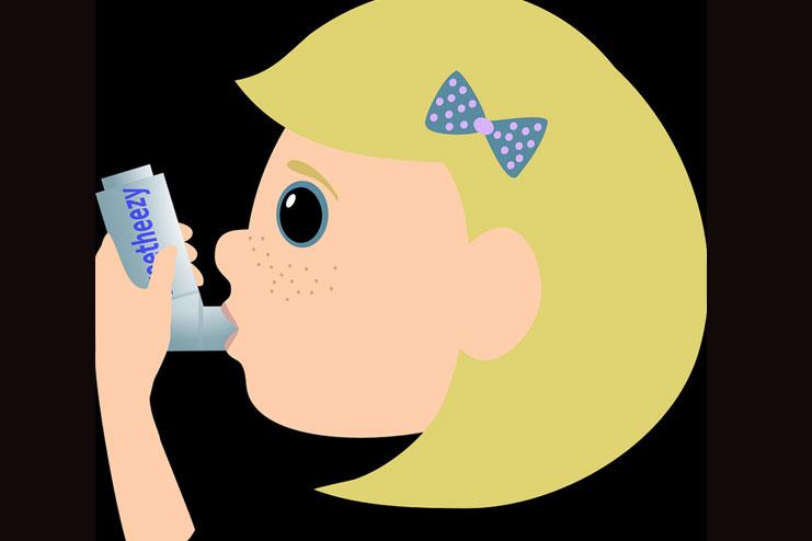 Controls Asthma